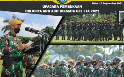 PEMBUKAAN DIKJURTA ARHANUD ABIT DIKMATA TNI AD GEL I TA 2021